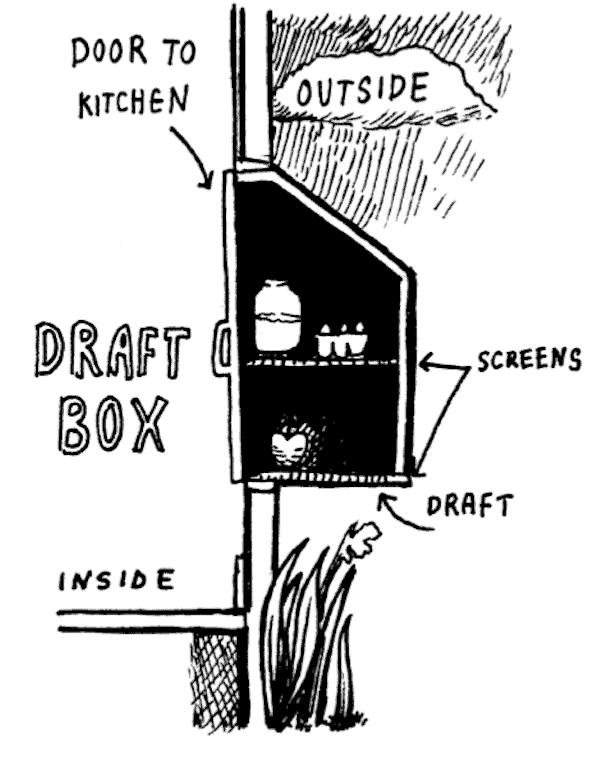 how to make a draft box